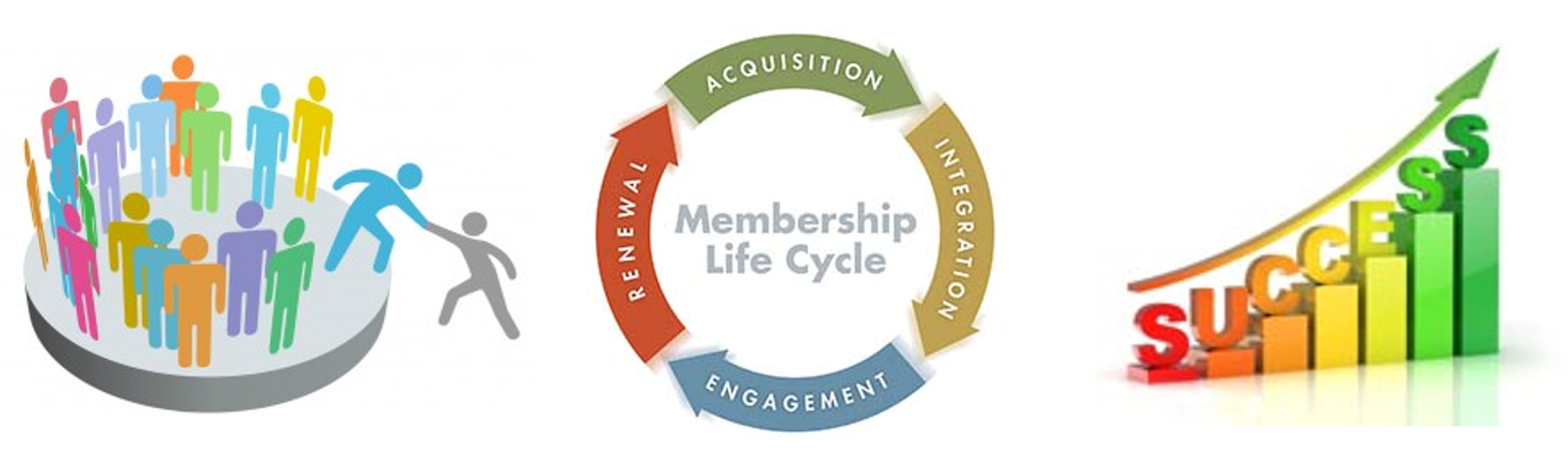 membership cycle