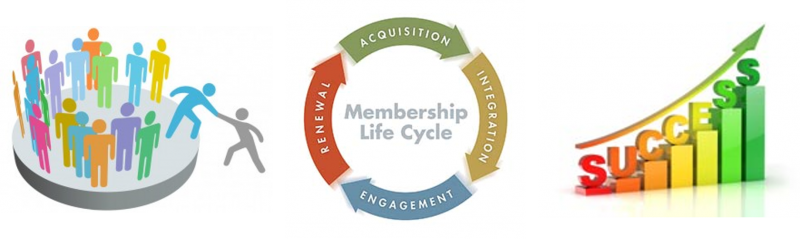 membership-cycle